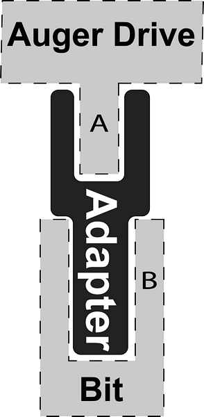 auger adapter diagram